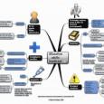 Voici un petit diagramme déniché sur le net et présentant les conditions et le fonctionnement de l'allocation adulte handicapé.