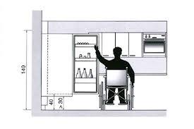 Une Cuisine Ikea Accessible Aux Personnes A Mobilite Reduite