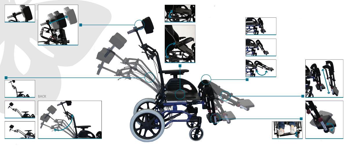 Le fauteuil roulant electrique netti ced dynamic system for Prix d un fauteuil roulant Électrique