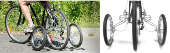 les roues stabilisatrices EZ Trainer Senior
